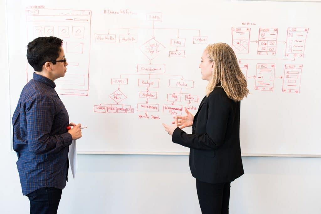 Qu'est-ce qu'un plan marketing stratégique ?