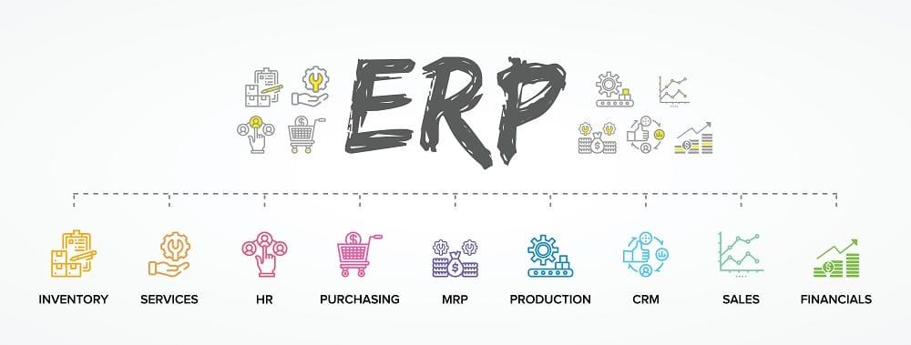 5 avantages à l'utilisation d'un ERP et d'un CRM