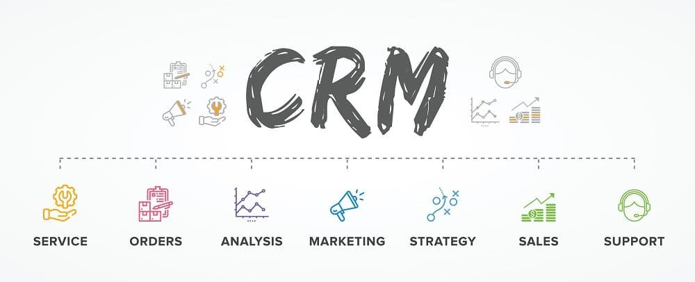 Qu'est-ce qu'un CRM et un ERP ?